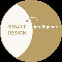 intelligence - Smartdesign